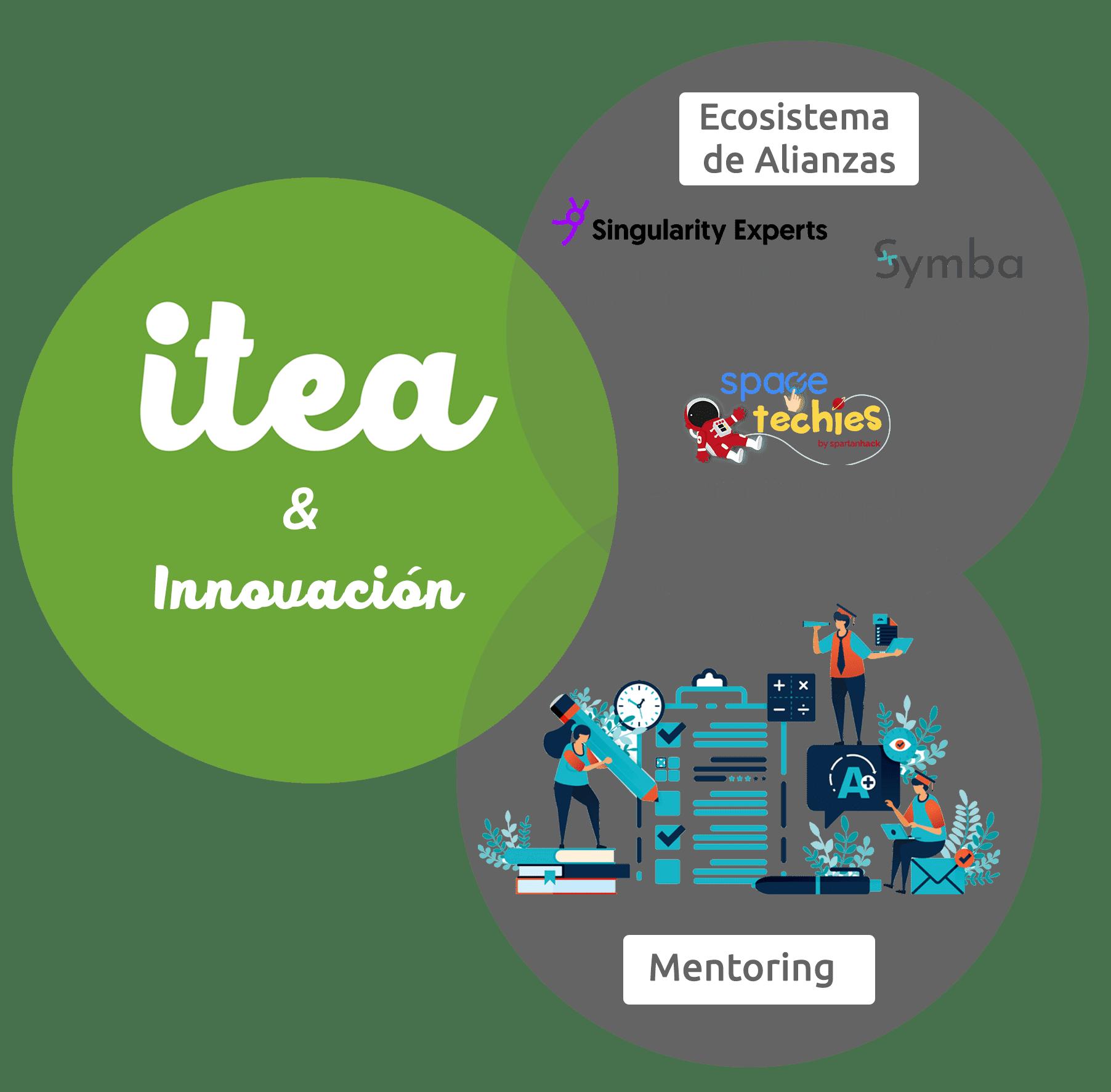Alianzas y mentoring ITEA IDIOMAS